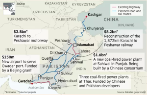 Belt and Road Pakistan